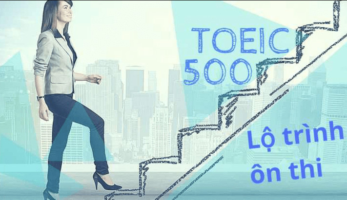 học tiếng Anh Toeic online